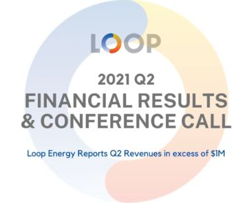 Q2 2022 earnings results